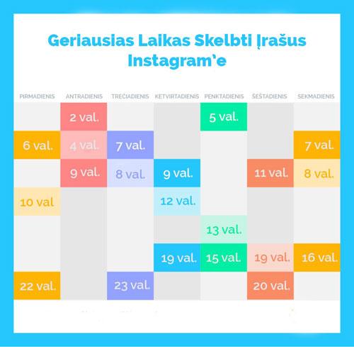 Geriausias laikas talpinti nuotraukas Instagram tinkle