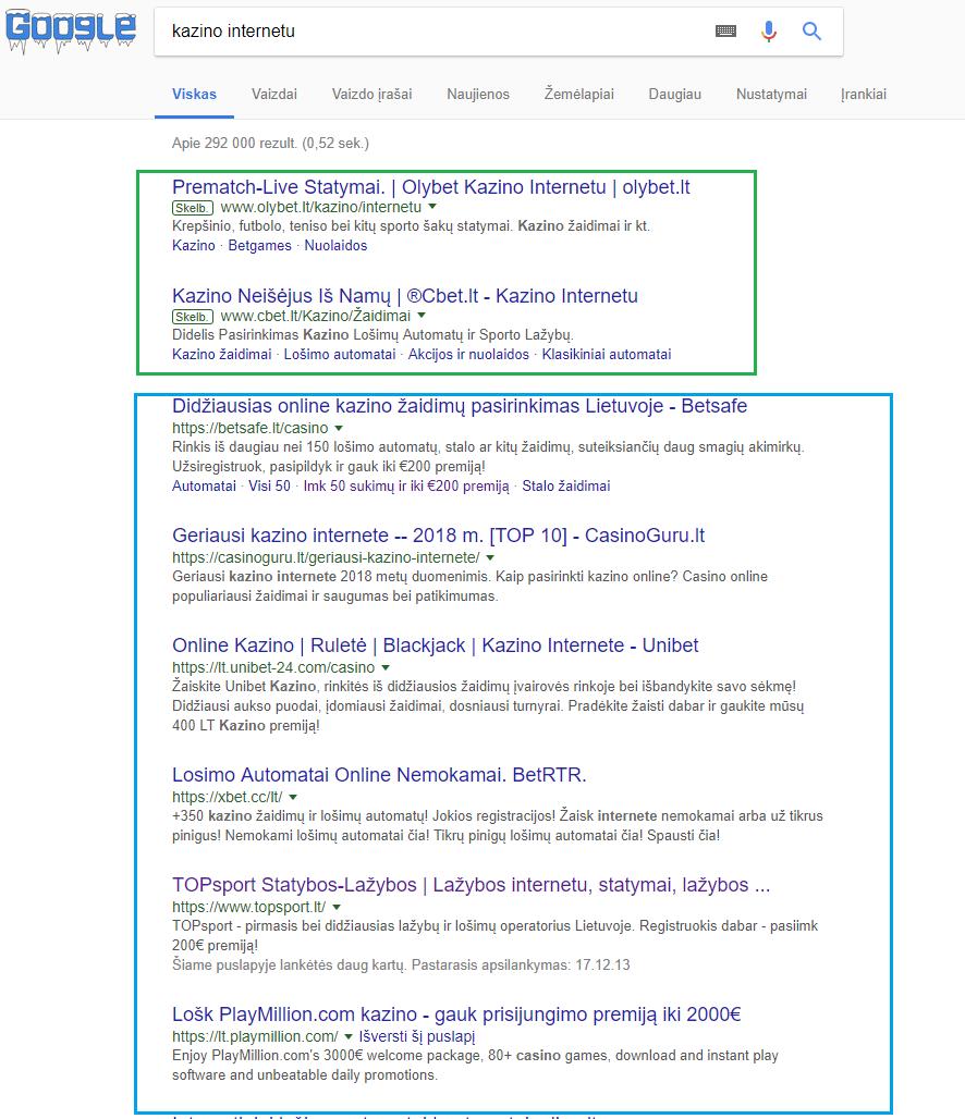 Kas yra Google Ads reklama